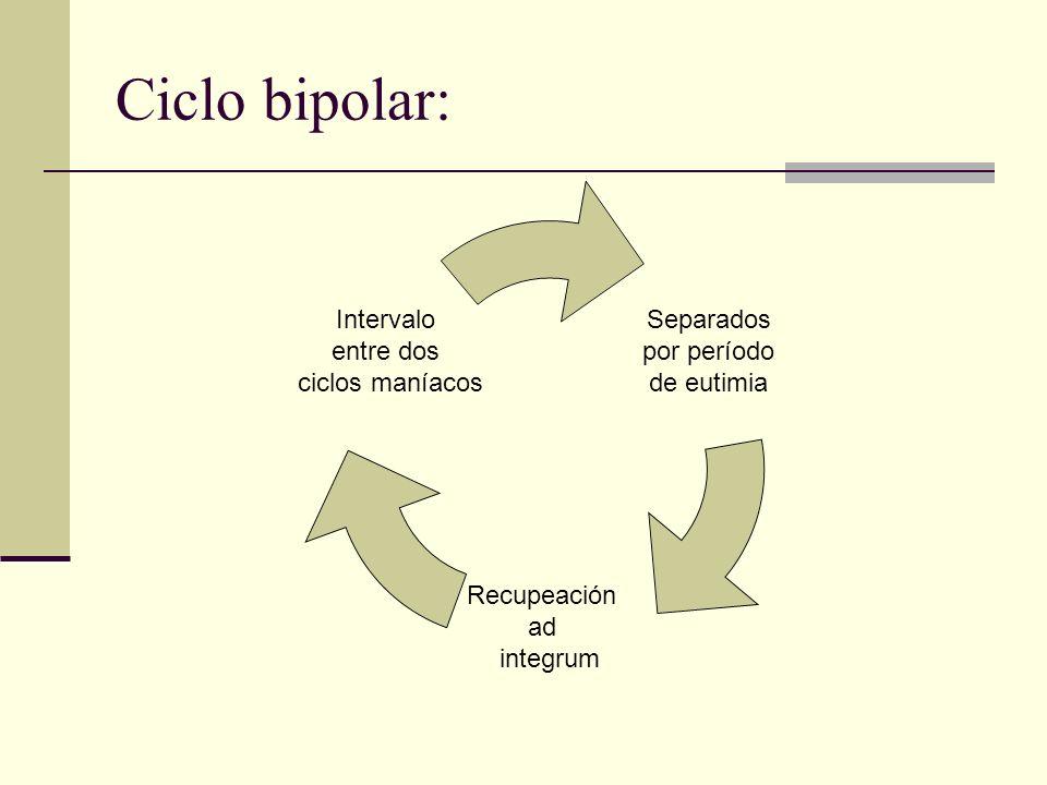 Ciclo bipolar: