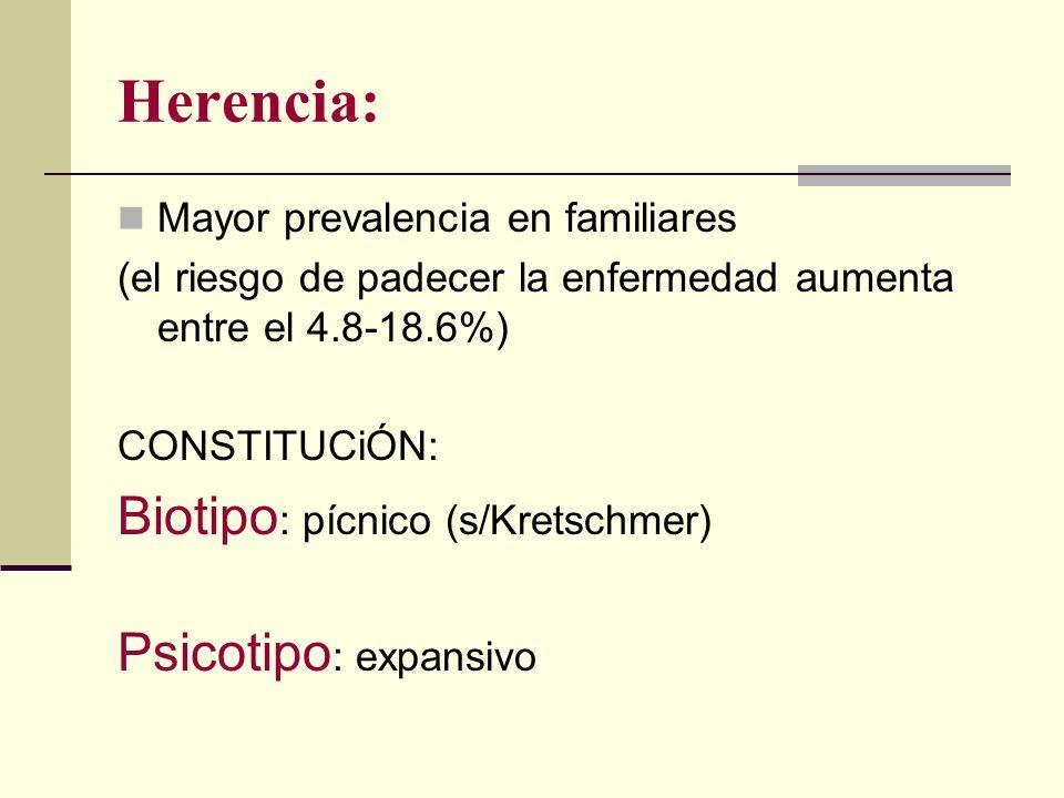 Herencia: Biotipo: pícnico (s/Kretschmer) Psicotipo: expansivo