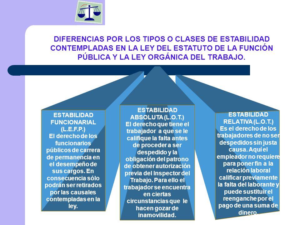 DIFERENCIAS POR LOS TIPOS O CLASES DE ESTABILIDAD CONTEMPLADAS EN LA LEY DEL ESTATUTO DE LA FUNCIÓN PÚBLICA Y LA LEY ORGÁNICA DEL TRABAJO.
