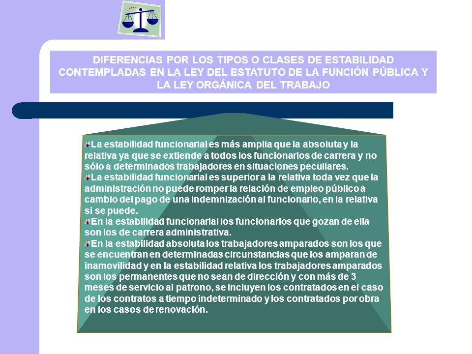 DIFERENCIAS POR LOS TIPOS O CLASES DE ESTABILIDAD CONTEMPLADAS EN LA LEY DEL ESTATUTO DE LA FUNCIÓN PÚBLICA Y LA LEY ORGÁNICA DEL TRABAJO