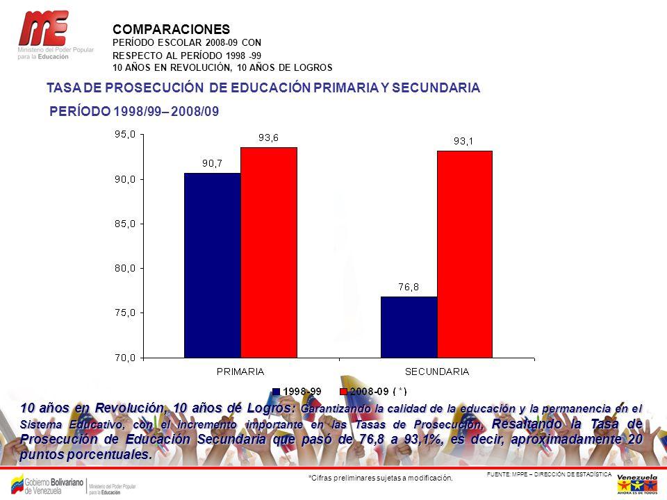 TASA DE PROSECUCIÓN DE EDUCACIÓN PRIMARIA Y SECUNDARIA