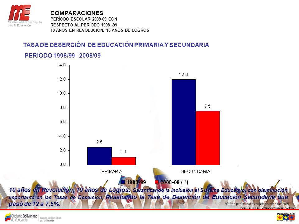 TASA DE DESERCIÓN DE EDUCACIÓN PRIMARIA Y SECUNDARIA