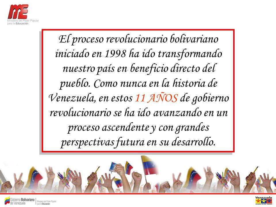 El proceso revolucionario bolivariano iniciado en 1998 ha ido transformando nuestro país en beneficio directo del pueblo.