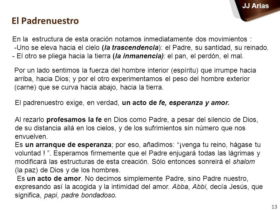 El Padrenuestro JJ Arias