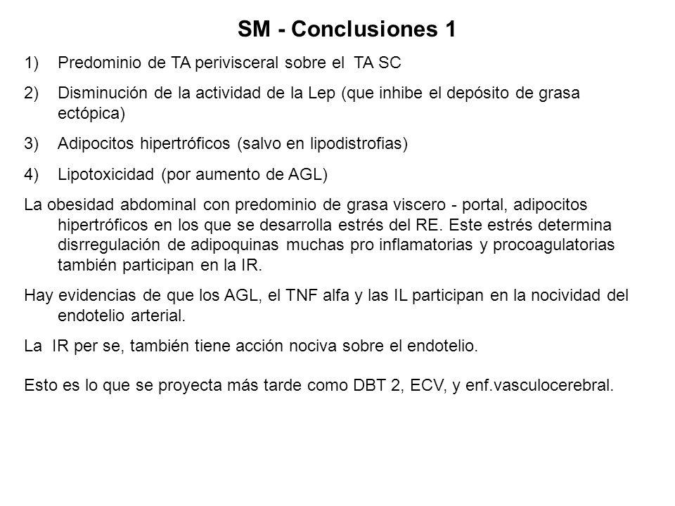 SM - Conclusiones 1 Predominio de TA perivisceral sobre el TA SC