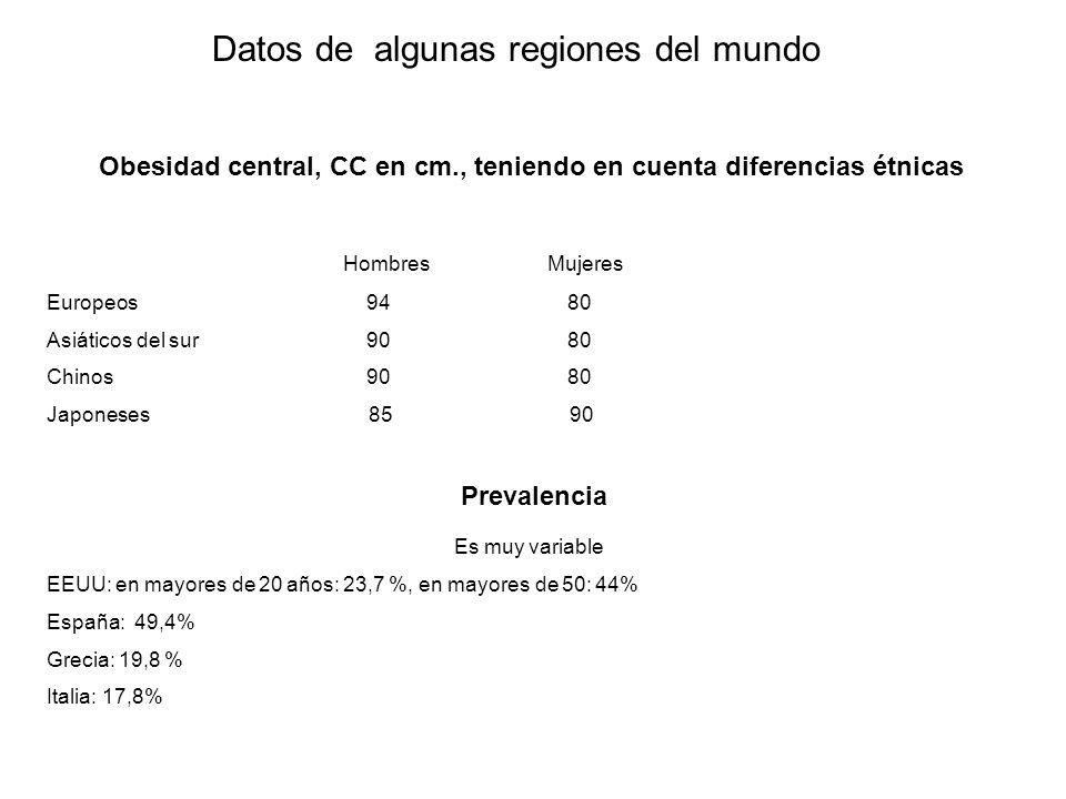 Obesidad central, CC en cm., teniendo en cuenta diferencias étnicas