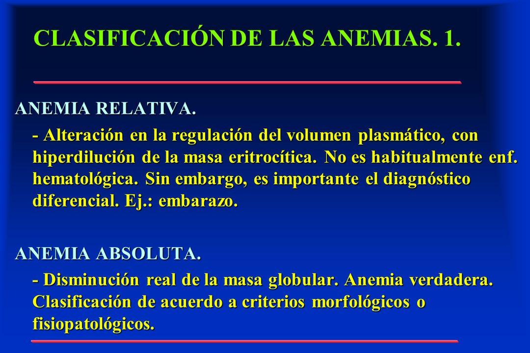 CLASIFICACIÓN DE LAS ANEMIAS. 1.