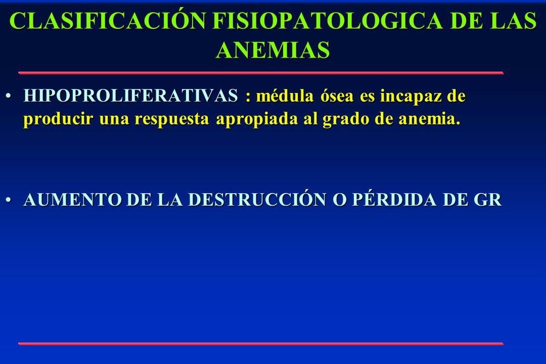 CLASIFICACIÓN FISIOPATOLOGICA DE LAS ANEMIAS
