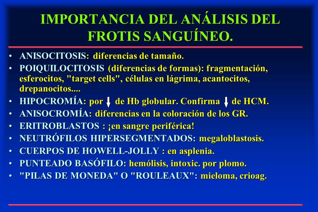 IMPORTANCIA DEL ANÁLISIS DEL FROTIS SANGUÍNEO.