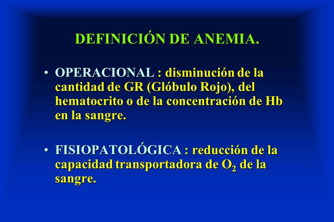 DEFINICIÓN DE ANEMIA. OPERACIONAL : disminución de la cantidad de GR (Glóbulo Rojo), del hematocrito o de la concentración de Hb en la sangre.
