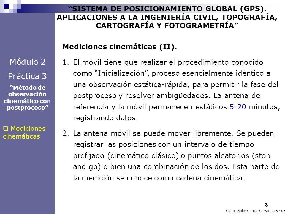 Método de observación cinemático con postproceso