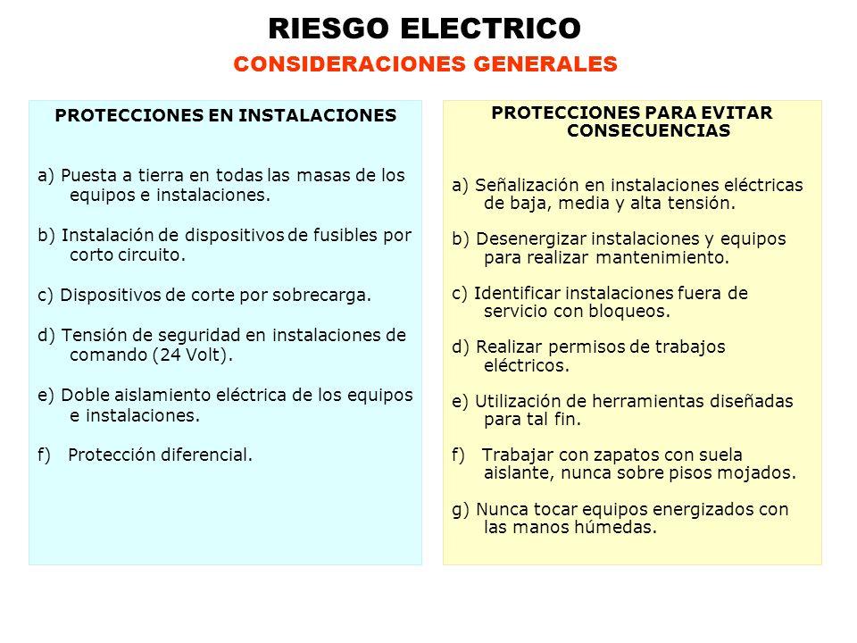 PROTECCIONES EN INSTALACIONES PROTECCIONES PARA EVITAR CONSECUENCIAS