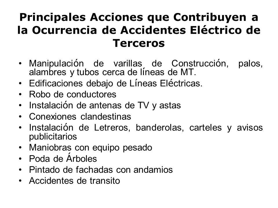 Principales Acciones que Contribuyen a la Ocurrencia de Accidentes Eléctrico de Terceros
