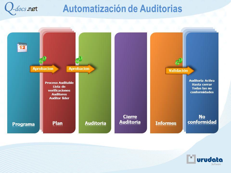 Automatización de Auditorias