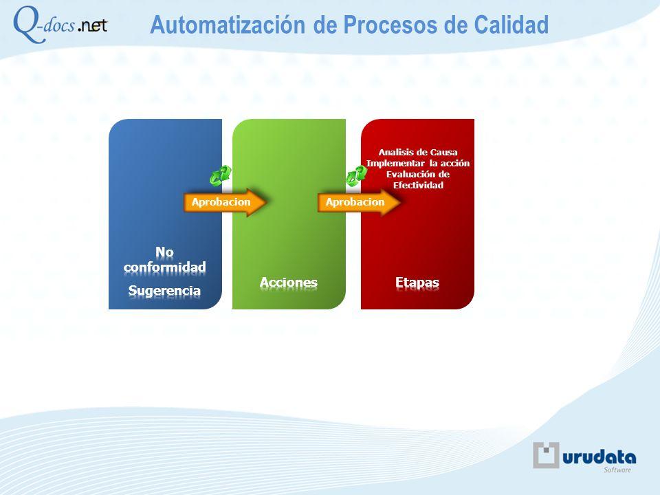 Automatización de Procesos de Calidad