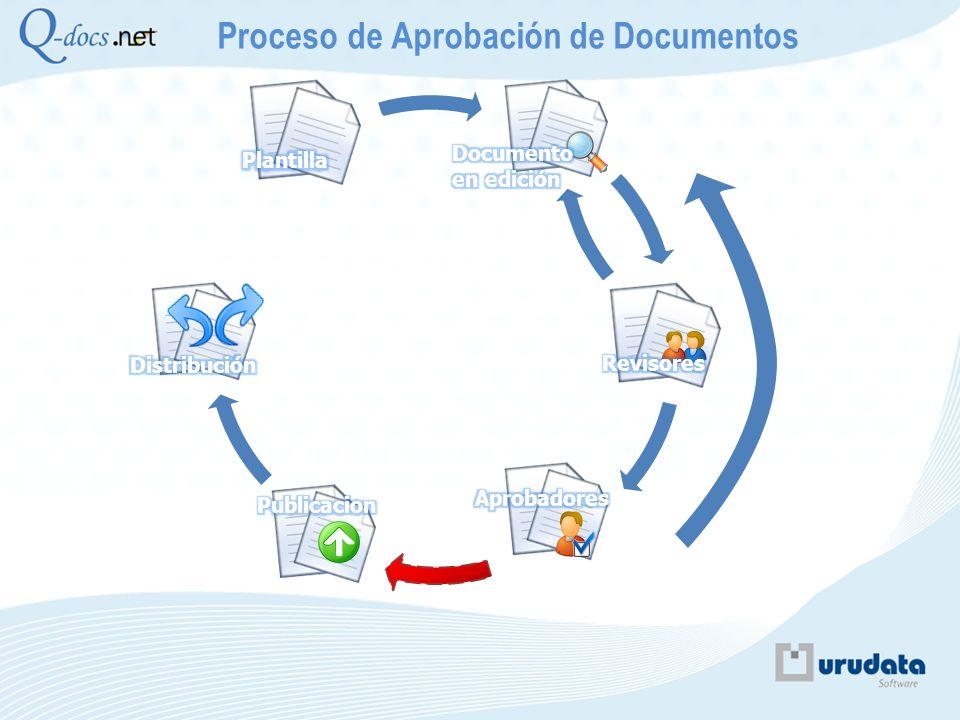 Proceso de Aprobación de Documentos