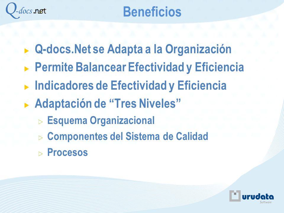 Beneficios Q-docs.Net se Adapta a la Organización