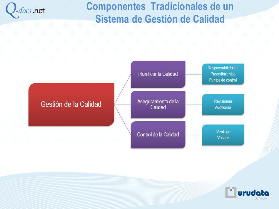 Componentes Tradicionales de un Sistema de Gestión de Calidad