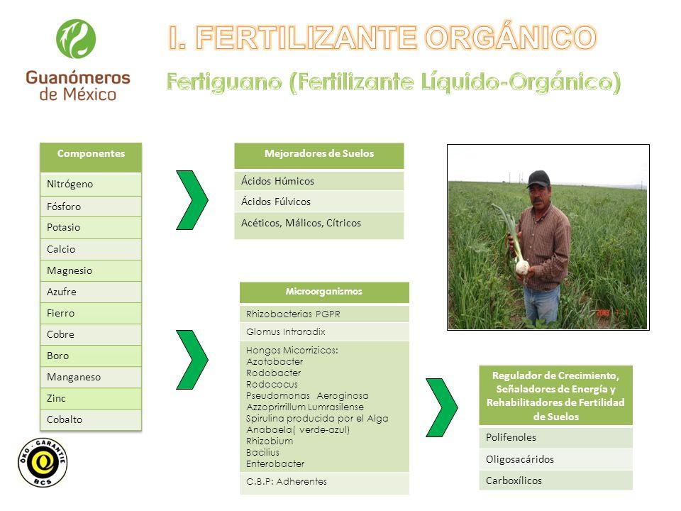 I. FERTILIZANTE ORGÁNICO Fertiguano (Fertilizante Líquido-Orgánico)