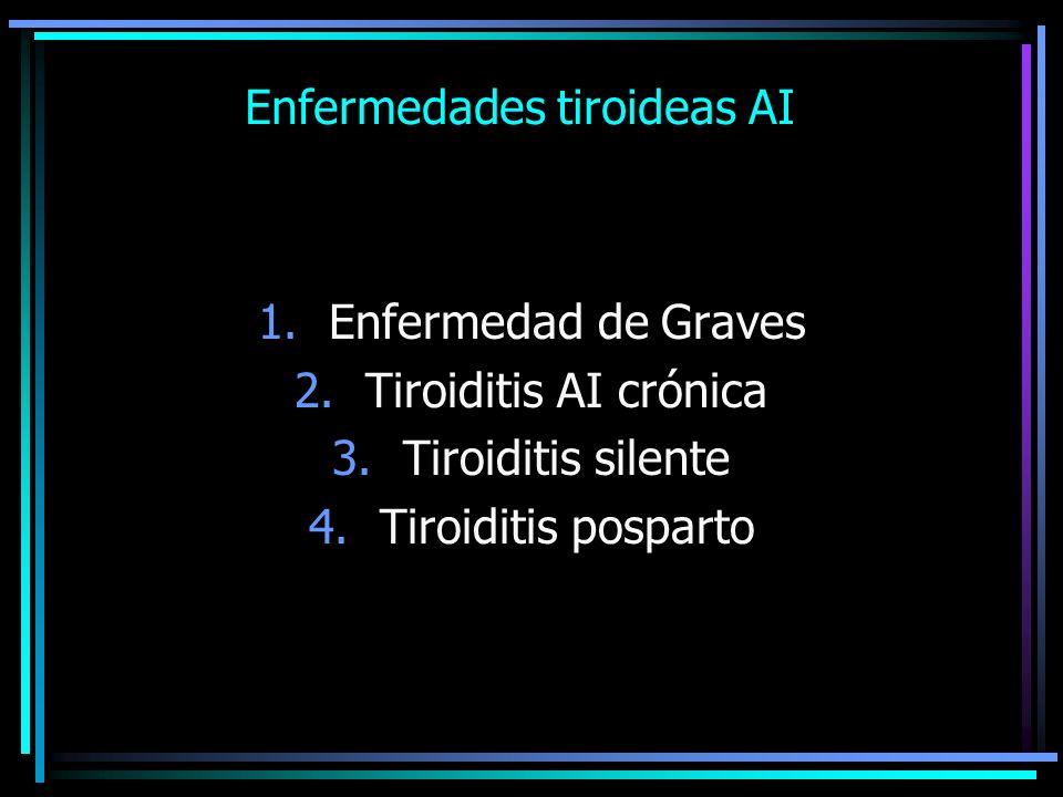Enfermedades tiroideas AI