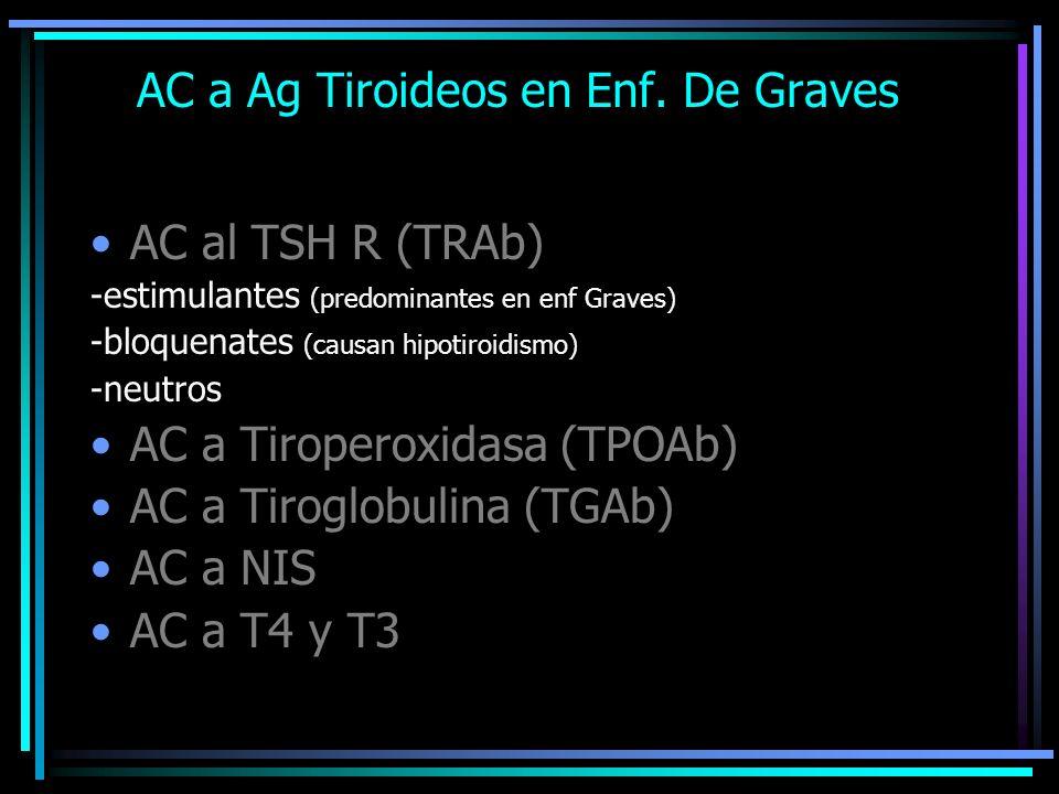 AC a Ag Tiroideos en Enf. De Graves