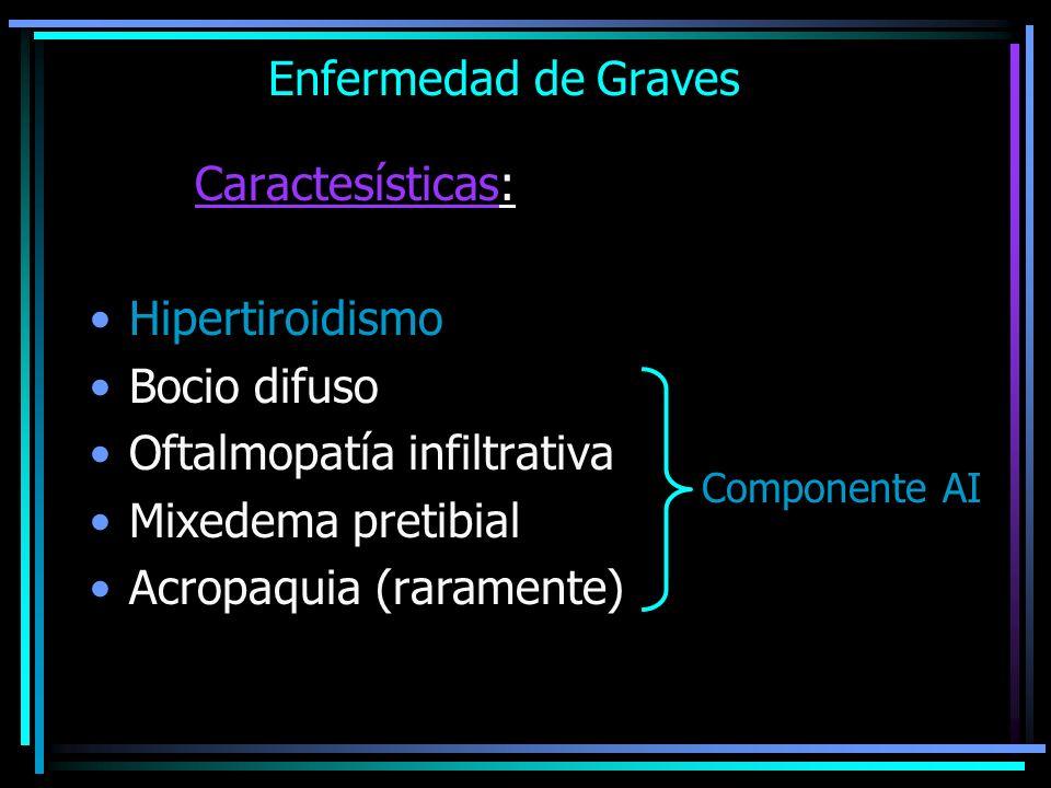 Oftalmopatía infiltrativa Mixedema pretibial Acropaquia (raramente)