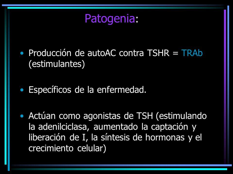 Patogenia: Producción de autoAC contra TSHR = TRAb (estimulantes)