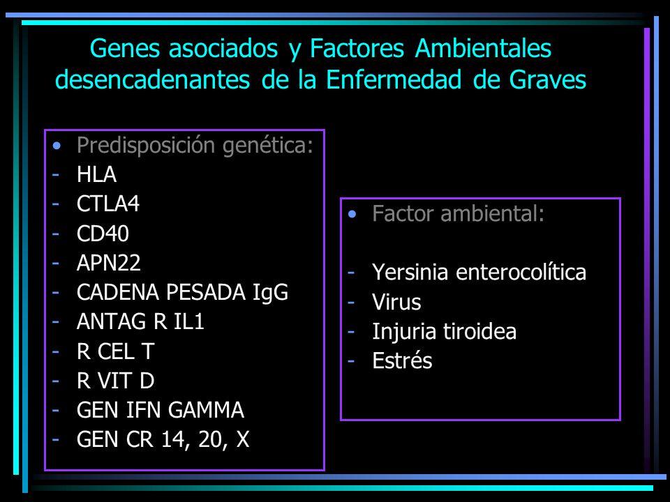 Genes asociados y Factores Ambientales desencadenantes de la Enfermedad de Graves