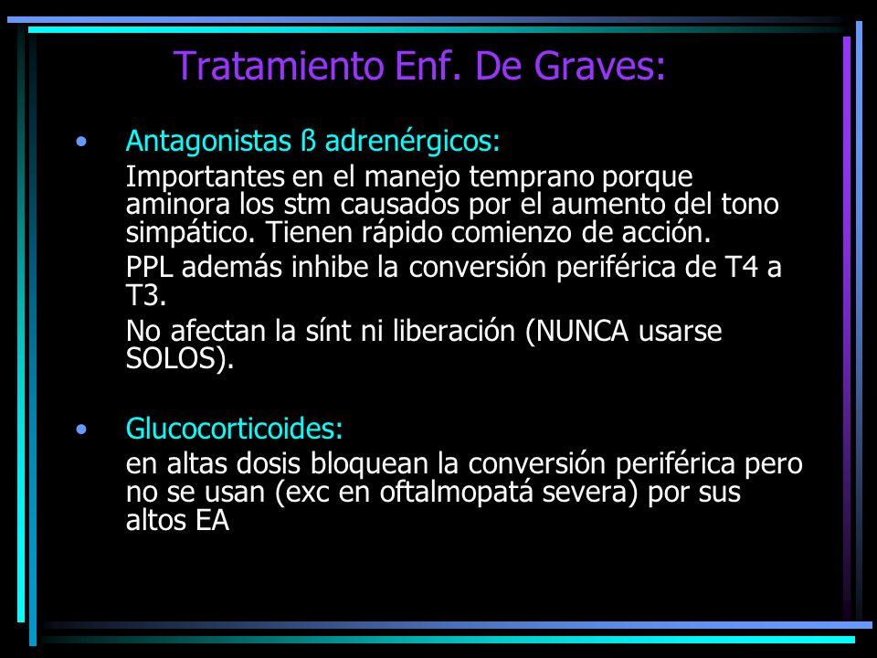 Tratamiento Enf. De Graves: