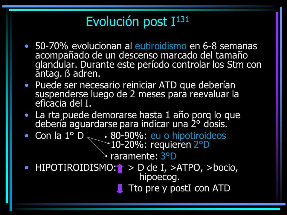 Evolución post I131