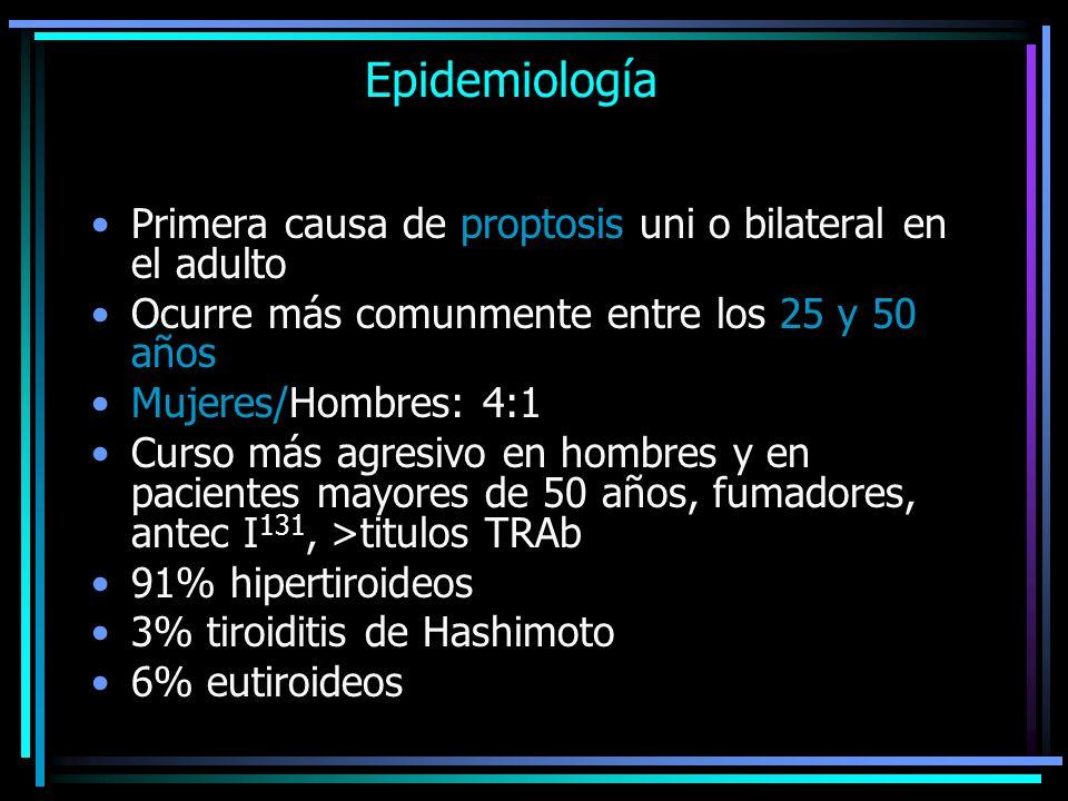 Epidemiología Primera causa de proptosis uni o bilateral en el adulto
