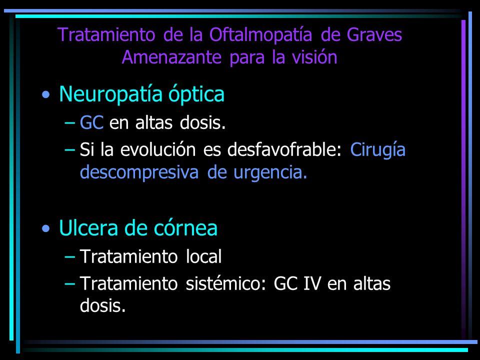 Tratamiento de la Oftalmopatía de Graves Amenazante para la visión