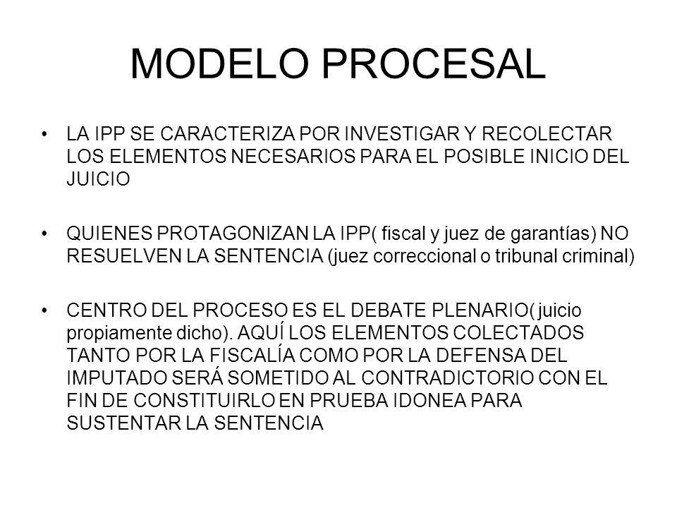 MODELO PROCESAL LA IPP SE CARACTERIZA POR INVESTIGAR Y RECOLECTAR LOS ELEMENTOS NECESARIOS PARA EL POSIBLE INICIO DEL JUICIO.