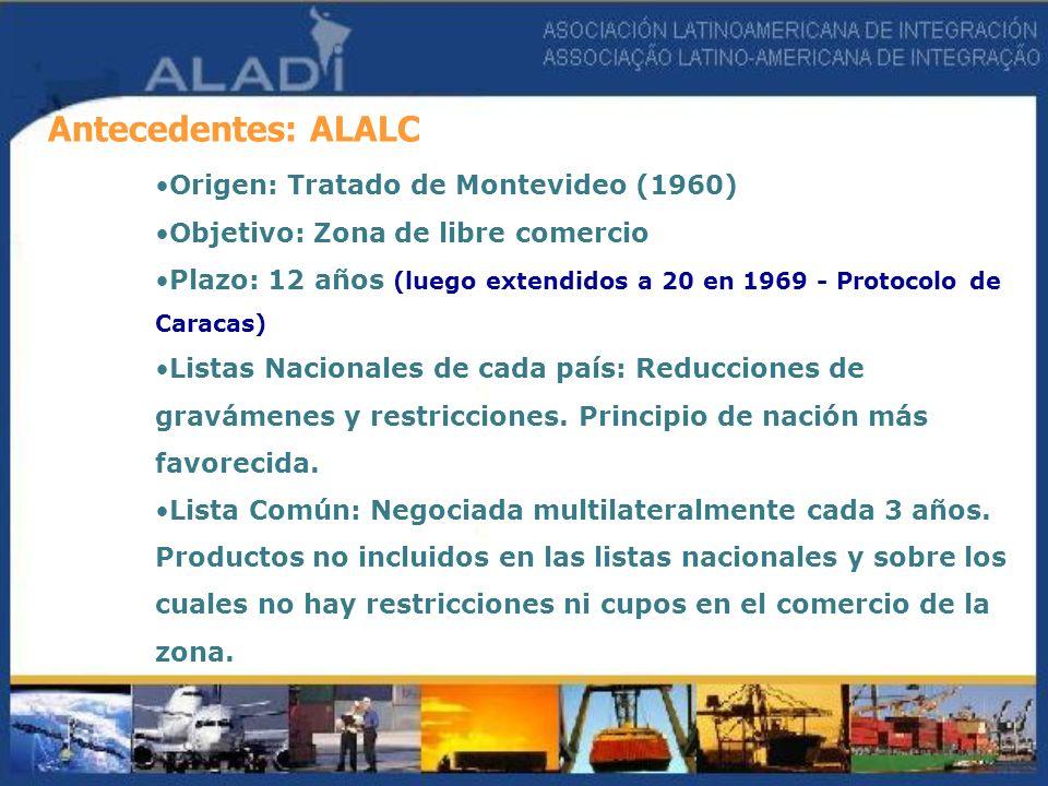Antecedentes: ALALC Origen: Tratado de Montevideo (1960)