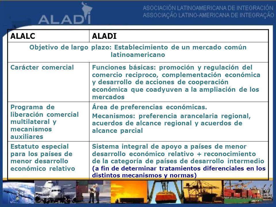 ALALC ALADI. Objetivo de largo plazo: Establecimiento de un mercado común latinoamericano. Carácter comercial.