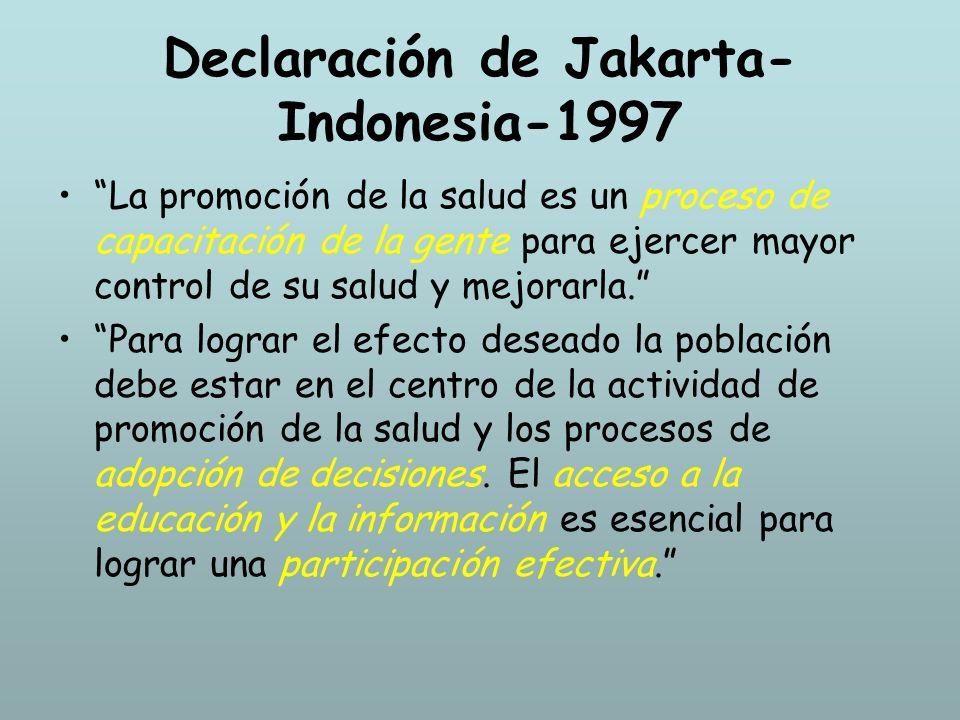 Declaración de Jakarta-Indonesia-1997