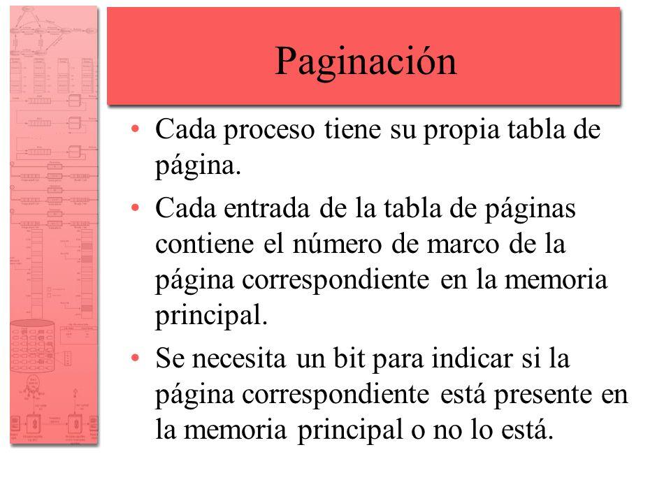Paginación Cada proceso tiene su propia tabla de página.