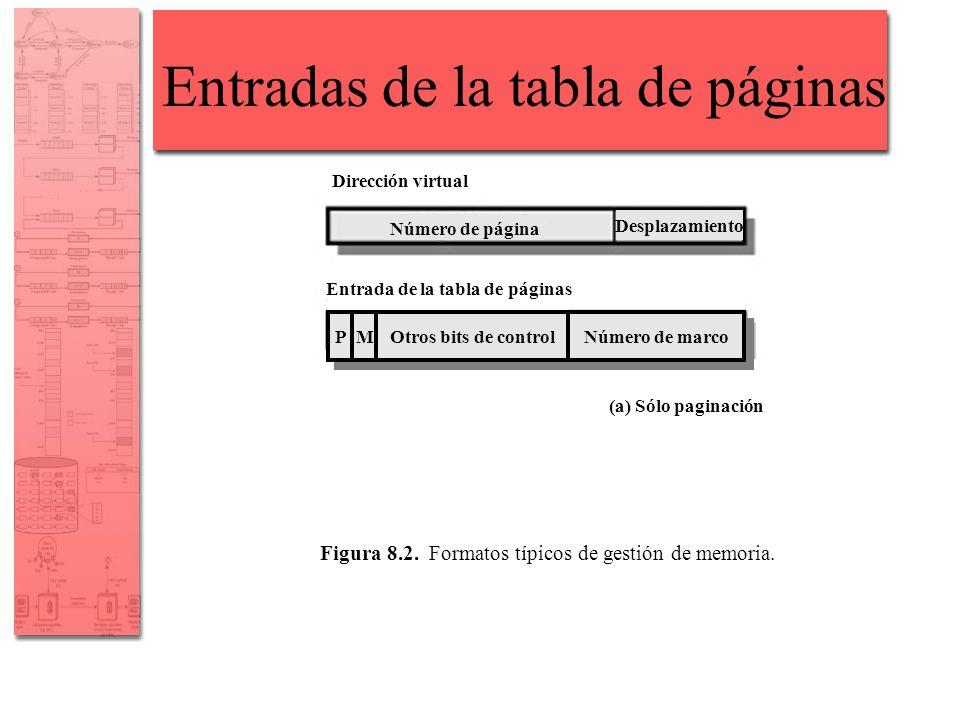 Entradas de la tabla de páginas