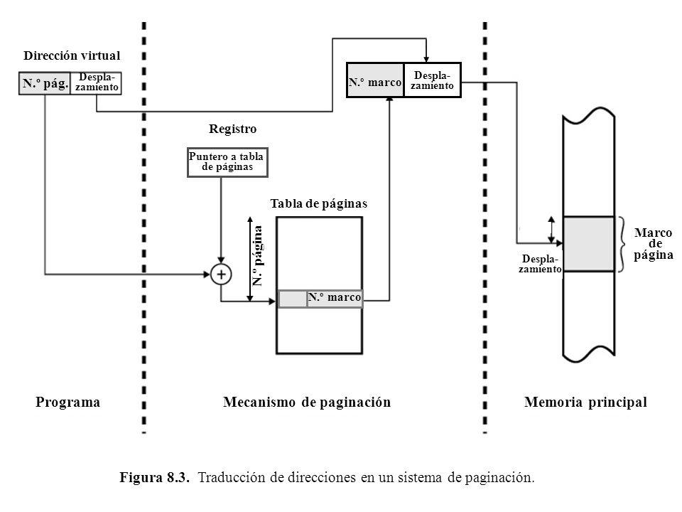 Mecanismo de paginación