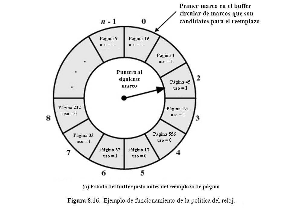 (a) Estado del buffer justo antes del reemplazo de página