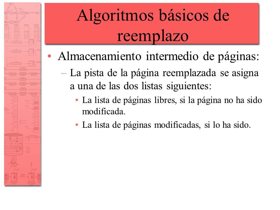 Algoritmos básicos de reemplazo