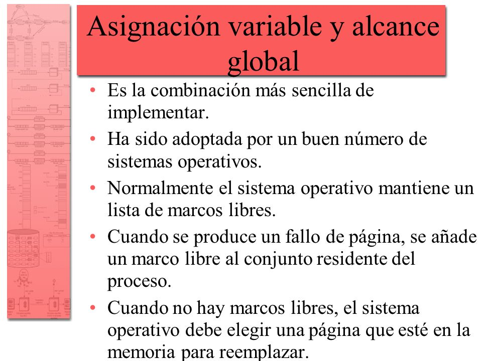 Asignación variable y alcance global