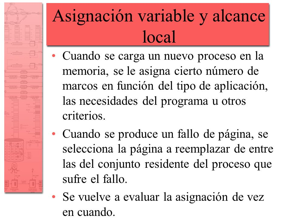 Asignación variable y alcance local