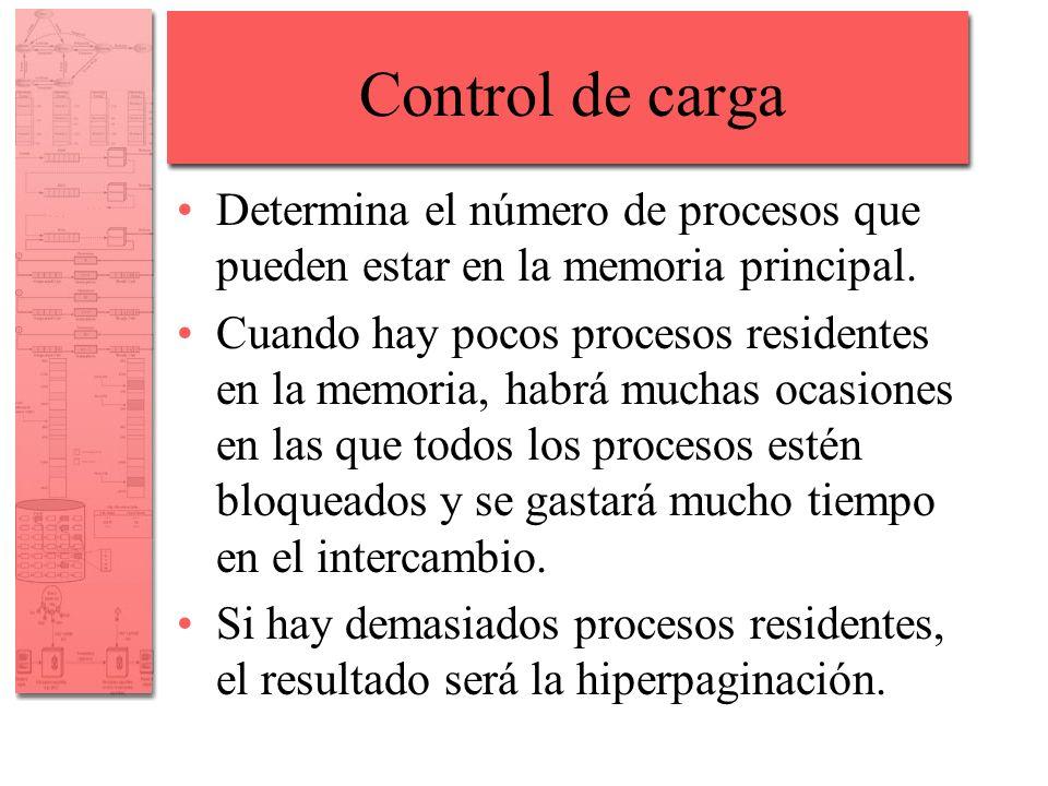 Control de carga Determina el número de procesos que pueden estar en la memoria principal.