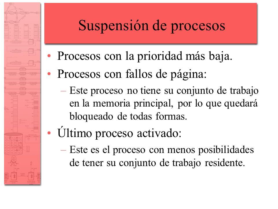 Suspensión de procesos
