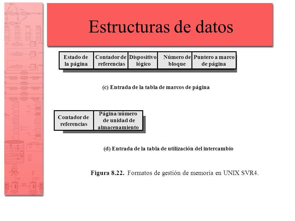 Estructuras de datos (c) Entrada de la tabla de marcos de página