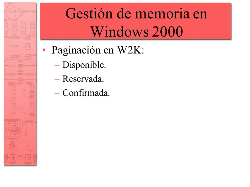 Gestión de memoria en Windows 2000
