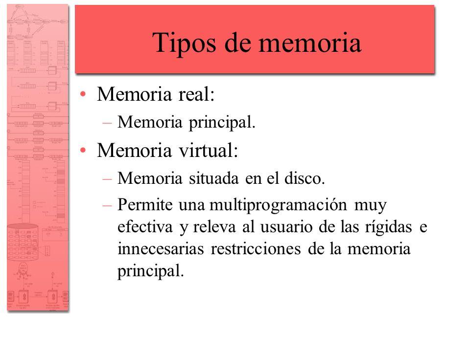 Tipos de memoria Memoria real: Memoria virtual: Memoria principal.