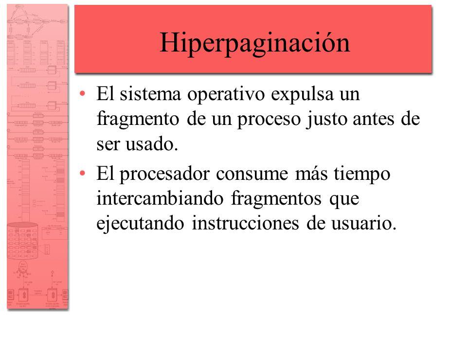 Hiperpaginación El sistema operativo expulsa un fragmento de un proceso justo antes de ser usado.