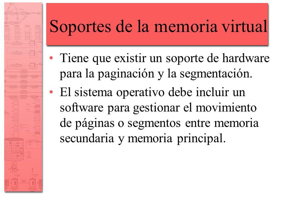 Soportes de la memoria virtual
